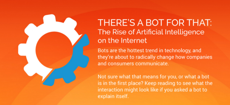 theres a bot for that infographic thumbnail