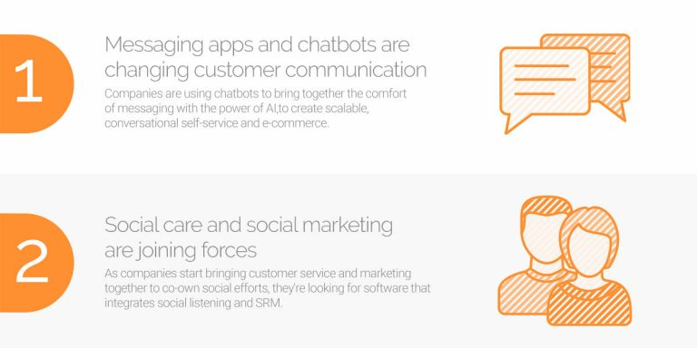social media customer care trends in 2017 infographic thumbnail